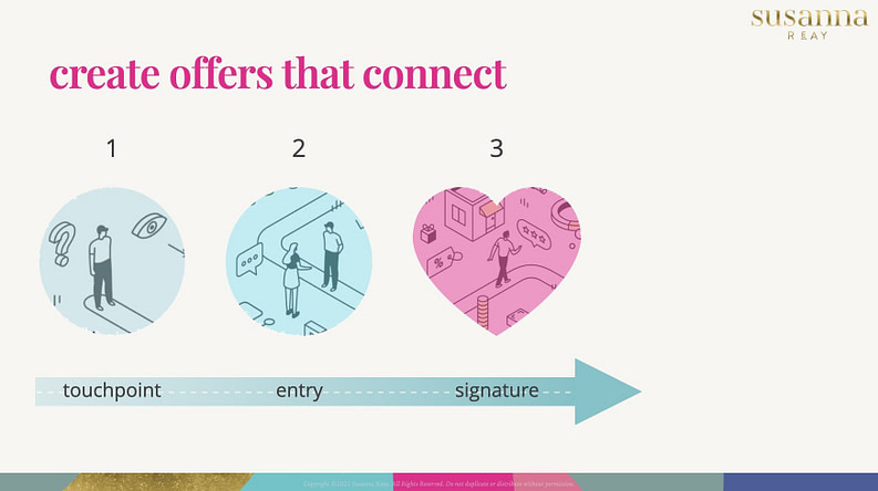 create offers that connect