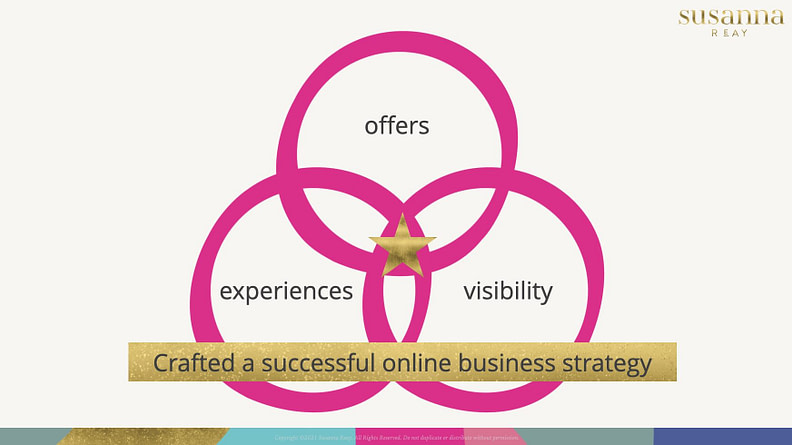 craft a successful online business strategy